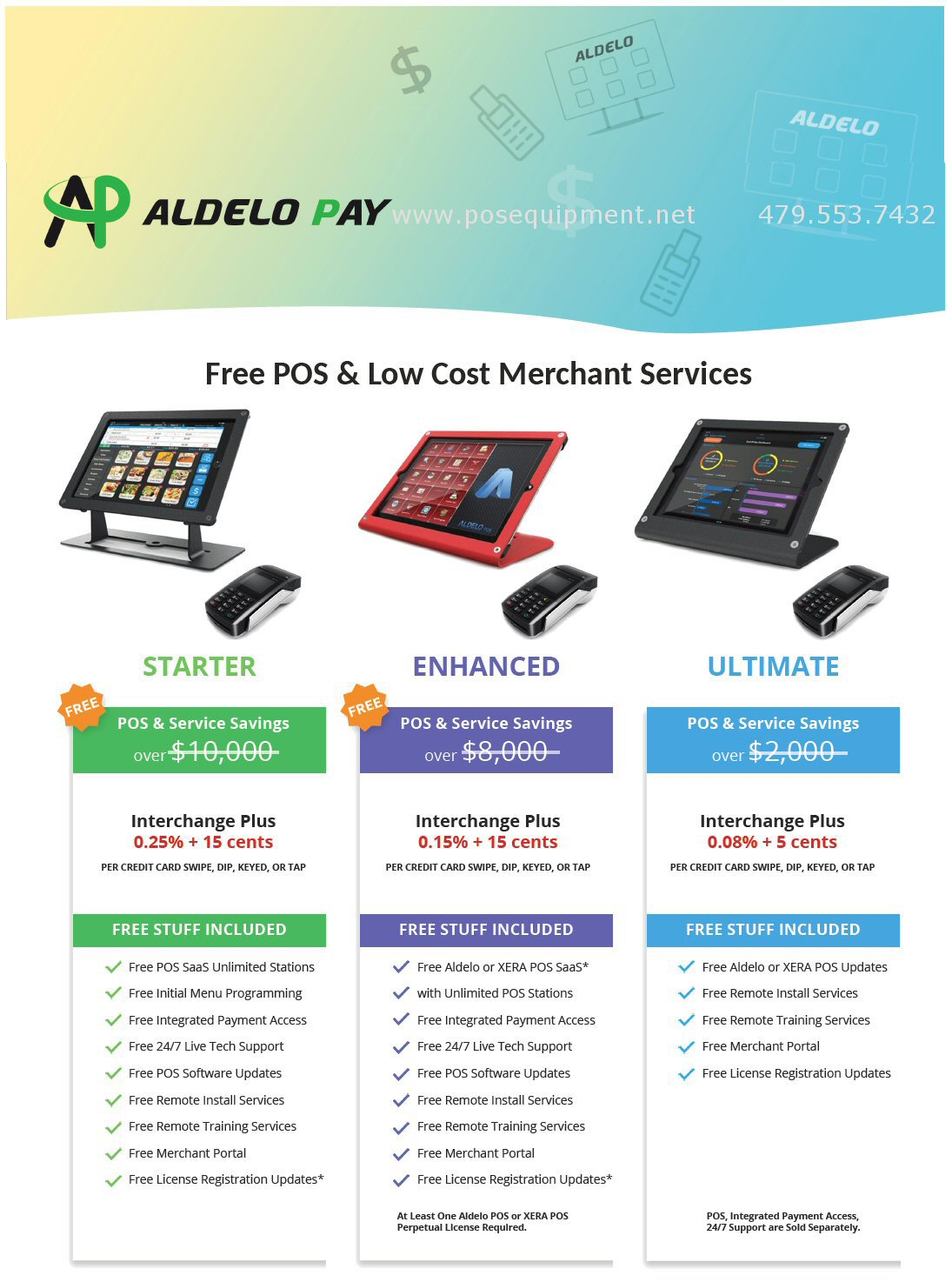 Aldelo Pay Credit Card Processing